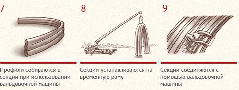 process-proizvodstva-bystrovozvodimogo-zdaniya-3