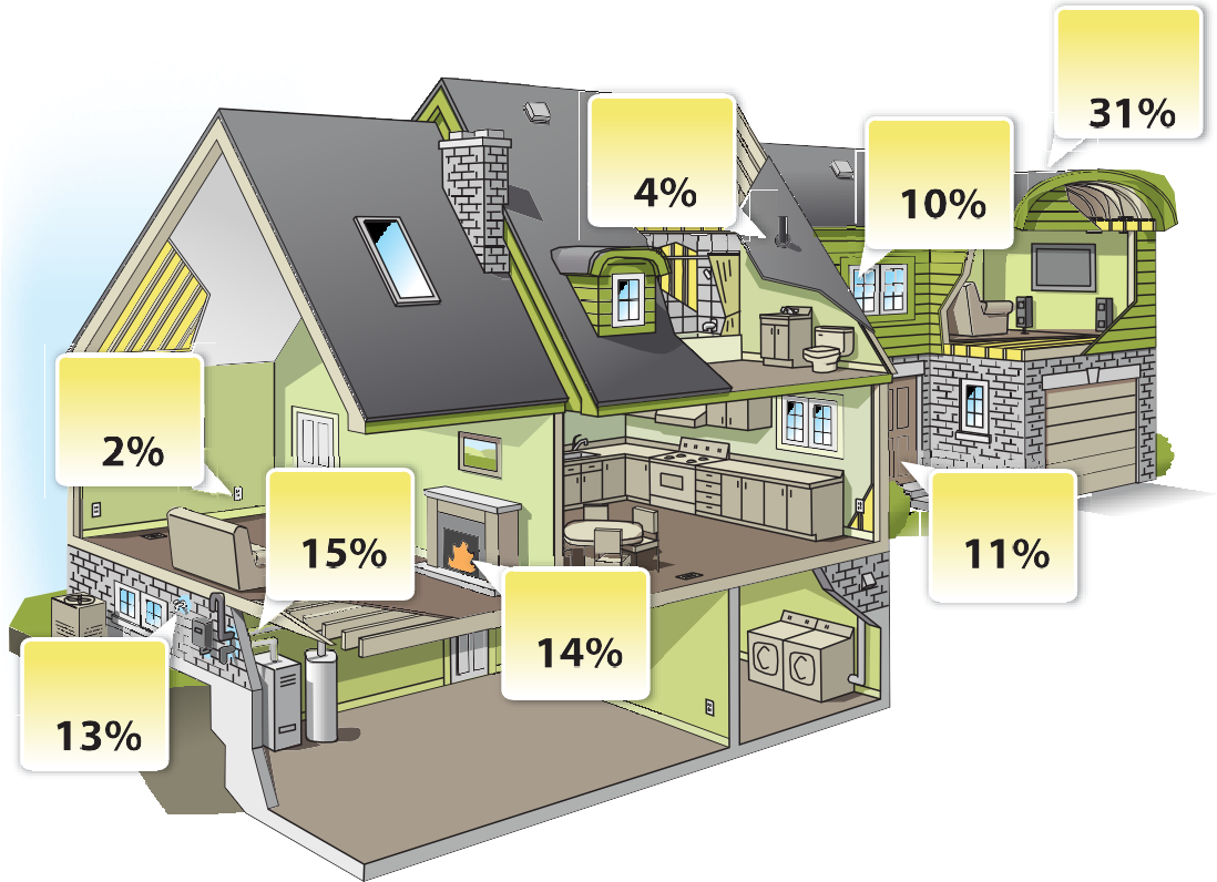 Essay on Energy Efficiency: Top 4 Essays | Energy Management