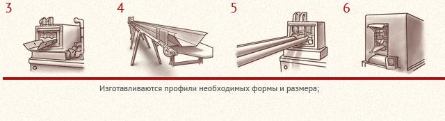 process-proizvodstva-bystrovozvodimogo-zdaniya-2