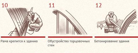 process-proizvodstva-bystrovozvodimogo-zdaniya-4