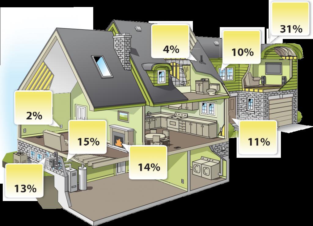 Герметичность дома . Связь энергопотерь с утечками воздуха